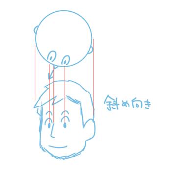 斜め向きの顔の描き方
