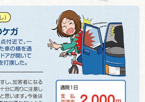 保険事例車