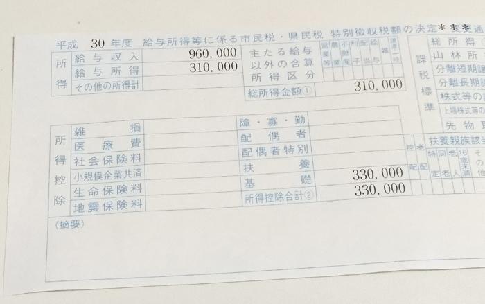住民税額決定通知書画像